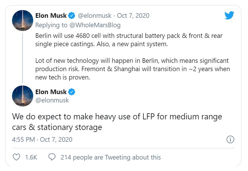 Elon Musk Twitter-bejegyzése