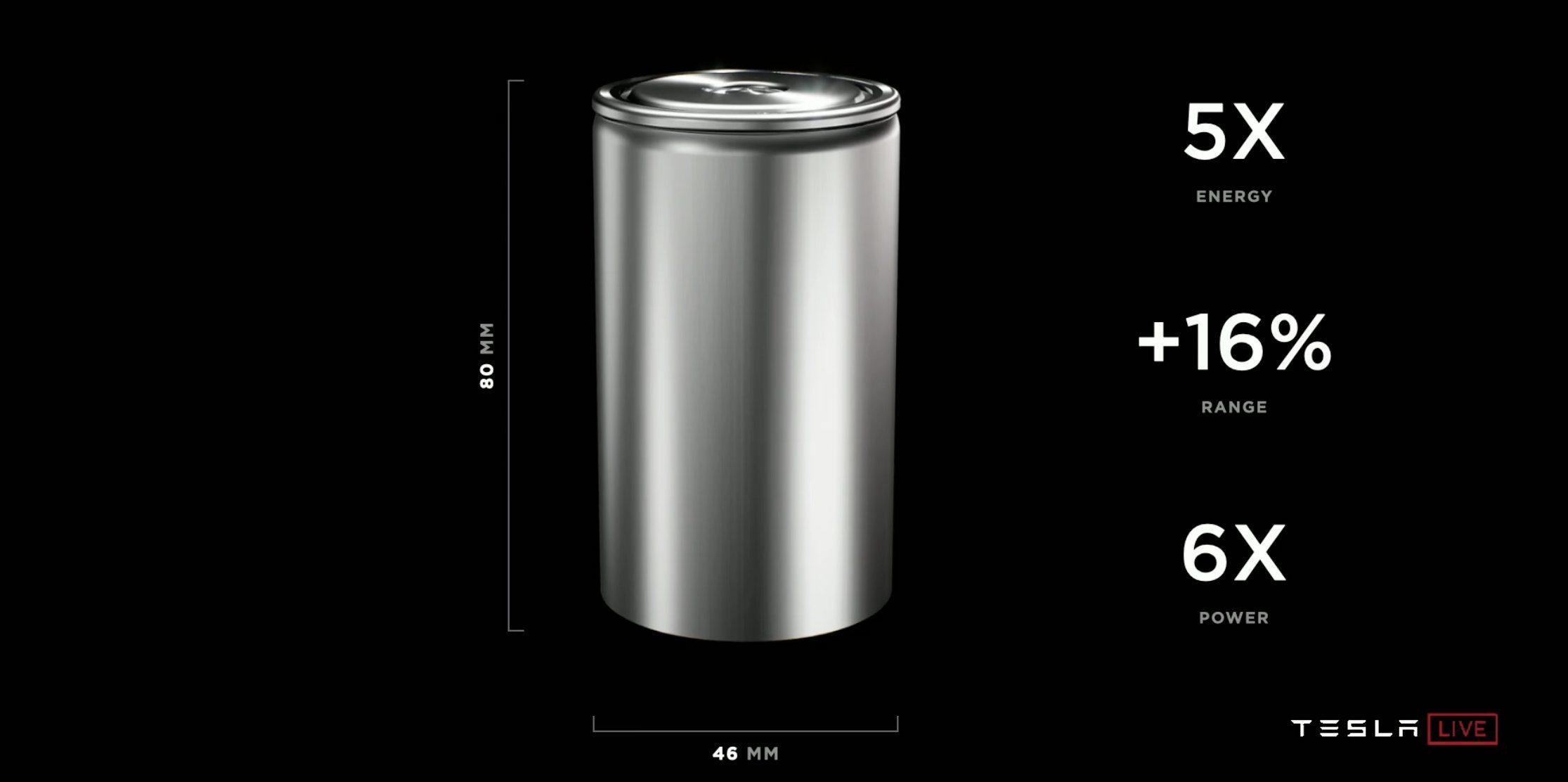 a Tesla 4680-as akkumulátorcellája és a legfontosabb adatai