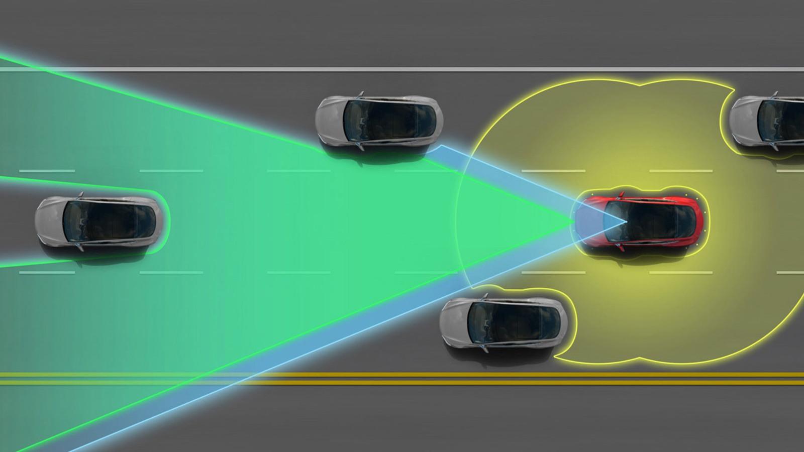 Tesla kameráinak érzékelési zónái – grafika