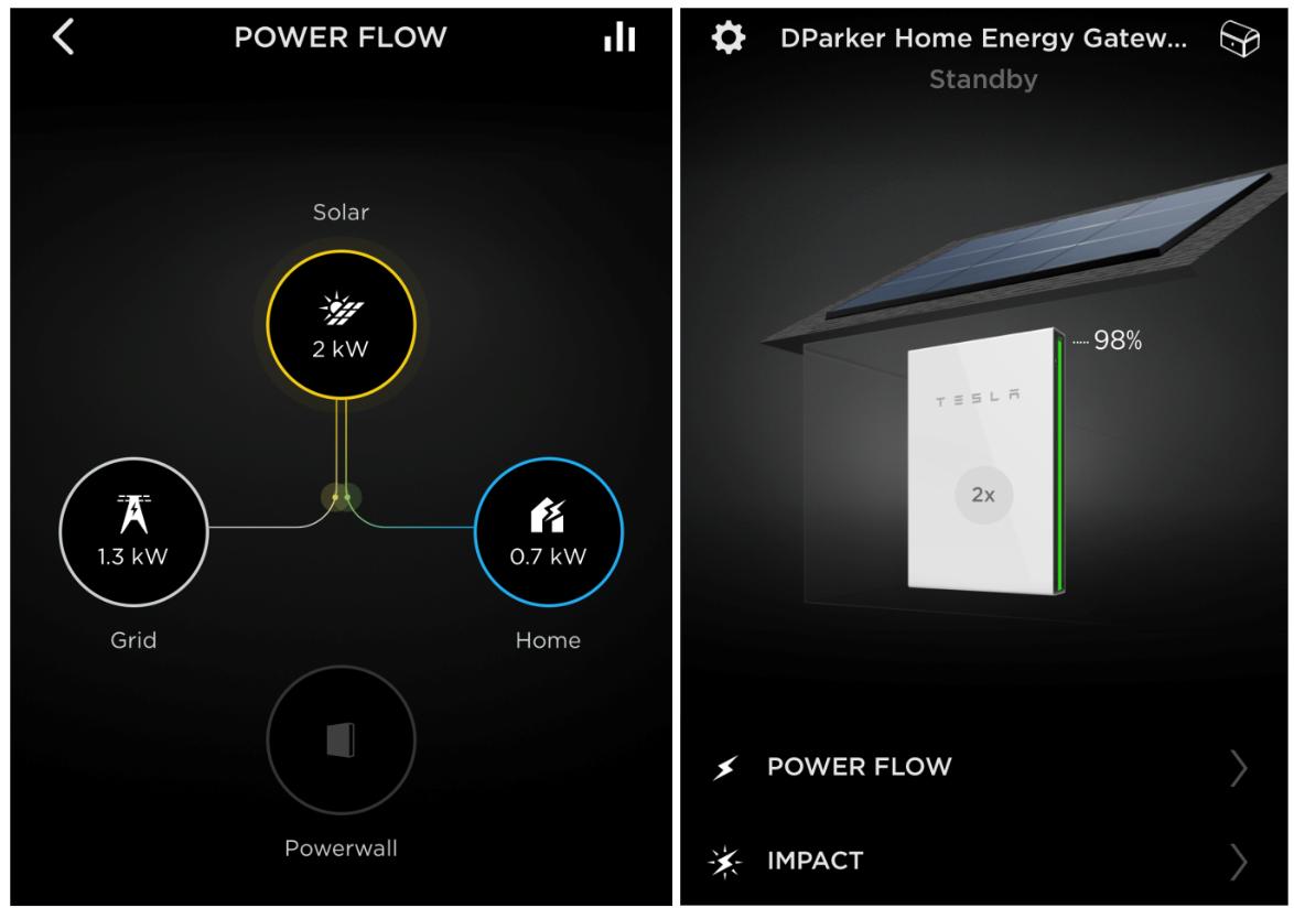 Tesla mobil alkalmazás az lakás energiafelhasználását felügyeli
