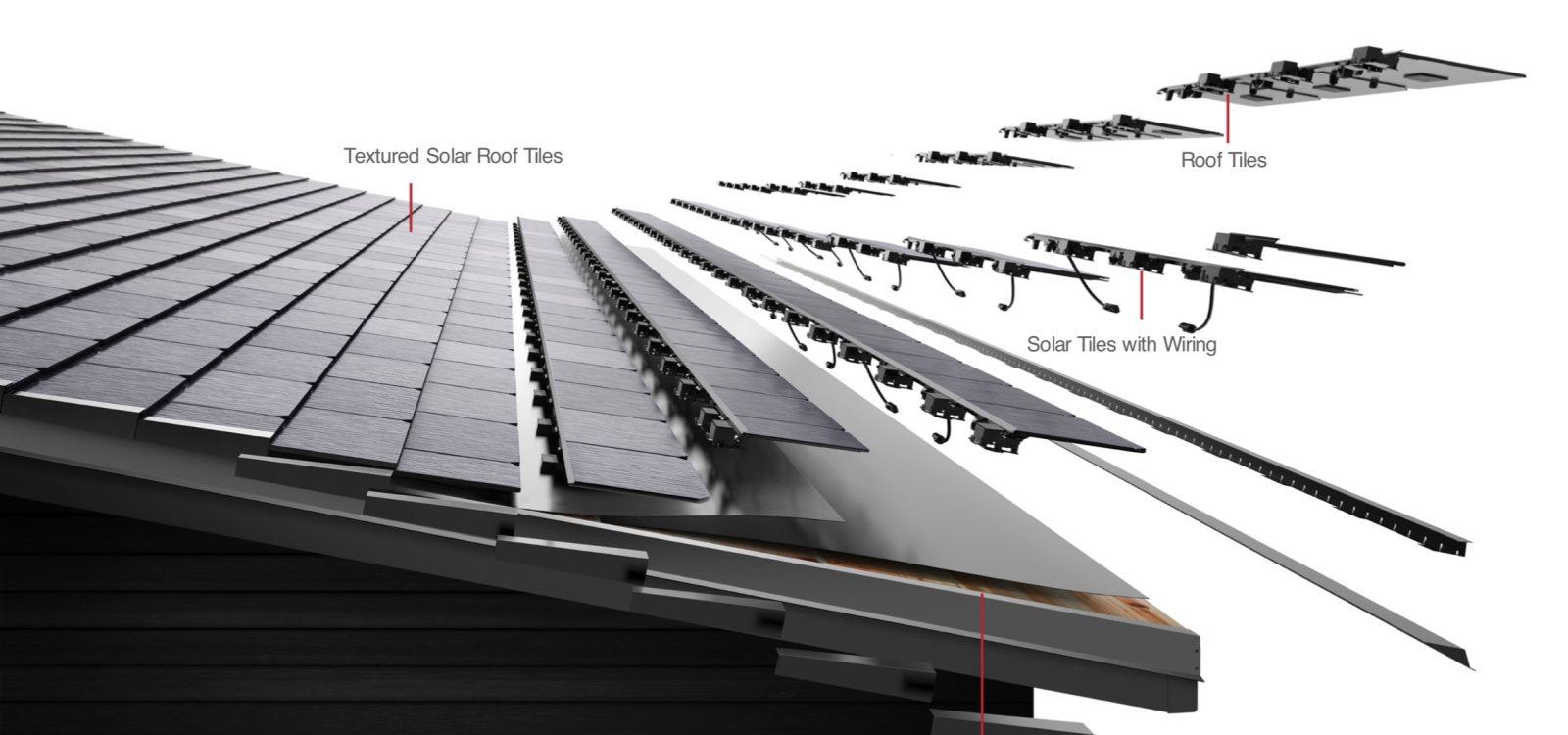 Tesla Solar Roof összeszerelése – látványterv